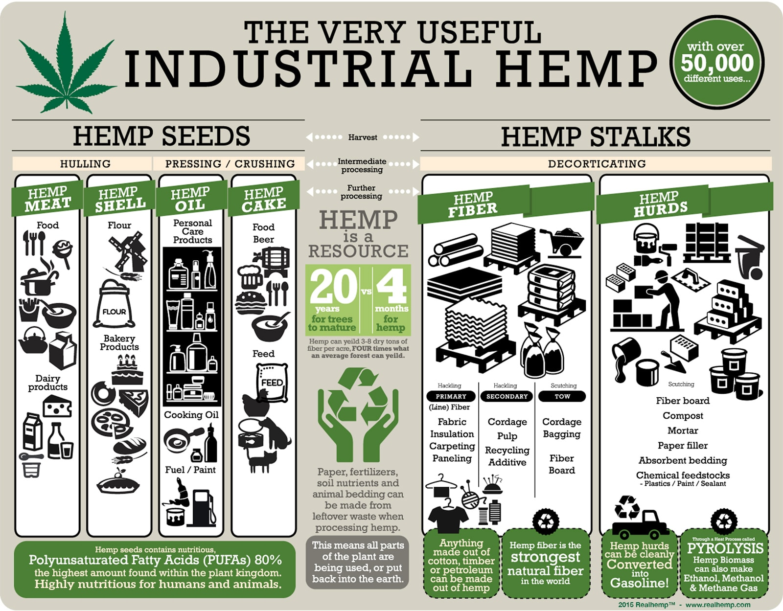 hemp-products-overview