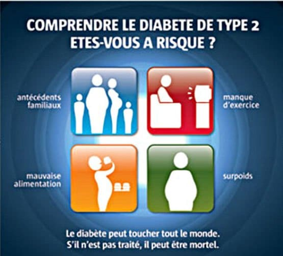 diabete2
