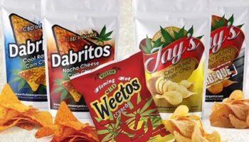 Welke cbd-producten beter vermeden moeten worden, cbd-chips, sportkleding, toiletpapier, CBD om te vermijden